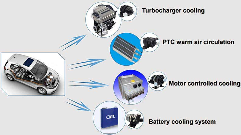 bldc pump manufacturer