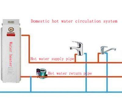 hot water recirculating pump system